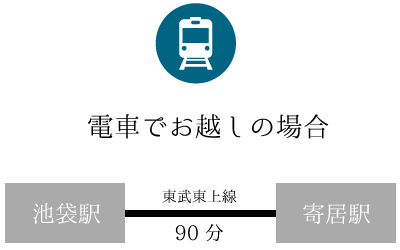 acs_train